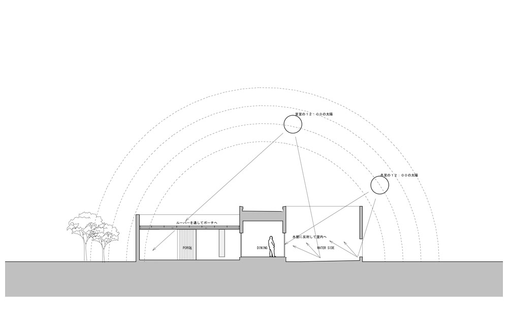LIAISON HOUSE: Structural drawing